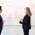 Cinco (5) Consejos para implementar la Norma ISO 45001:2018
